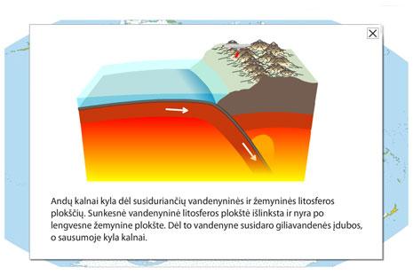 Žemės sandara ir litosferos plokščių judėjimas