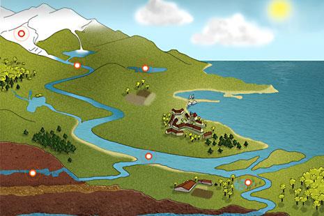 Sausumos vandenų įvairovė